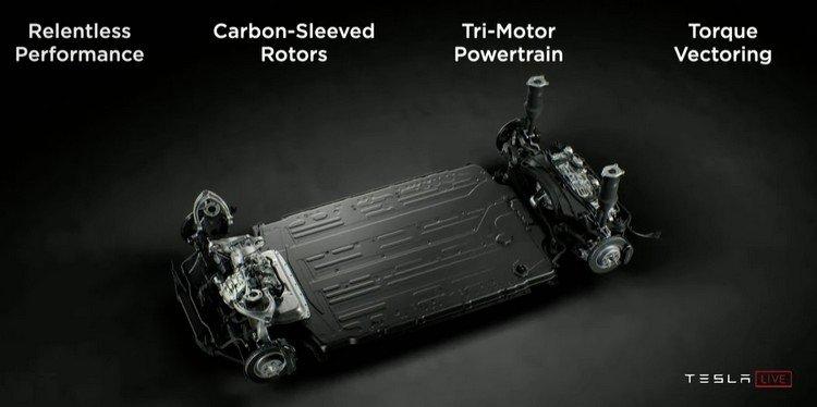 Tesla презентувала свій новий потужний електромобіль Model S Plaid (ВІДЕО)