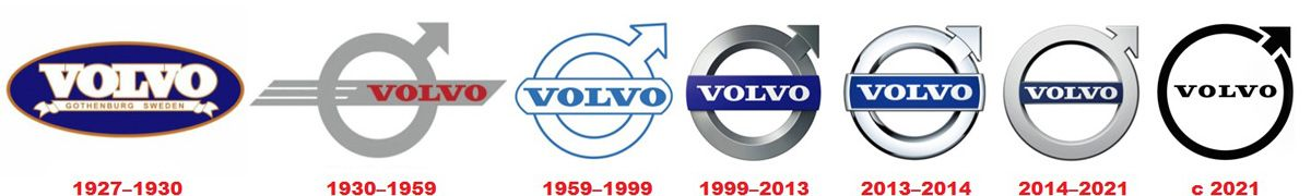 Новий логотип Volvo, старі назви Ford і «третя» Tundra